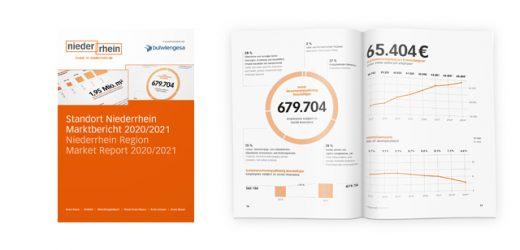 Nieuwe marktrapportage over regio Niederrhein verschenen