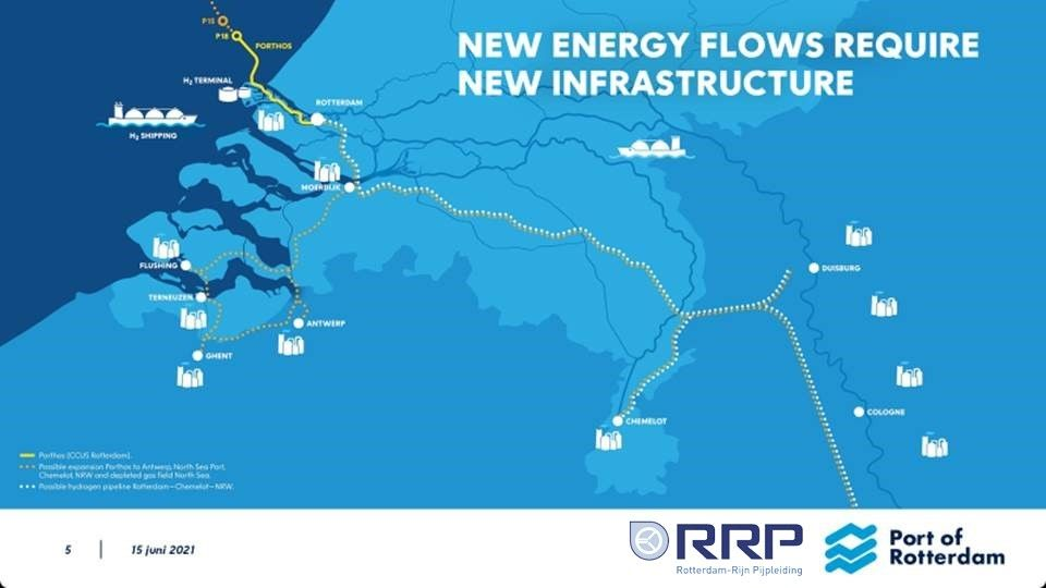 Grafik Pipeline Rotterdam NRW